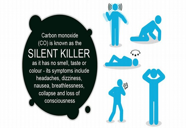 32% of people would not recognise CO poisoning