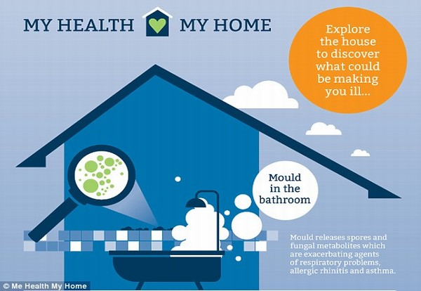 BEAMA launches indoor air quality campaign as 65% of UK suffer symptoms